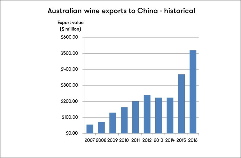 Issue 44 Wine Australia